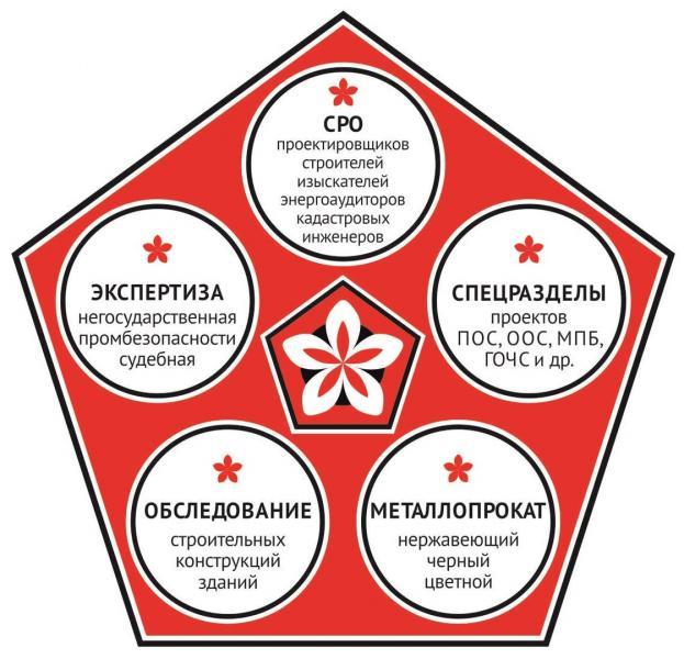ГК МК-Эталон в Екатеринбурге единая СРО в строительной отрасли