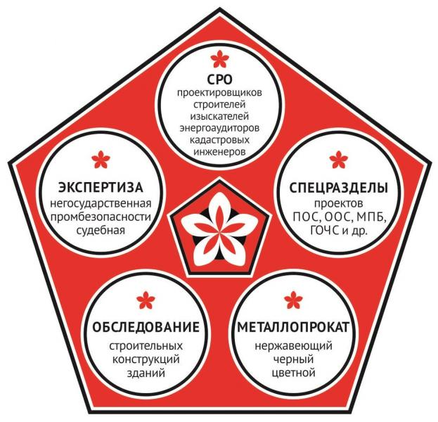 МК-Эталон проводит негосэкспертизу проектов в Екатеринбурге