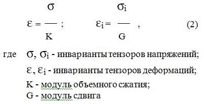 Доклад Алехина Алексея Николаевича по критике теории Гука