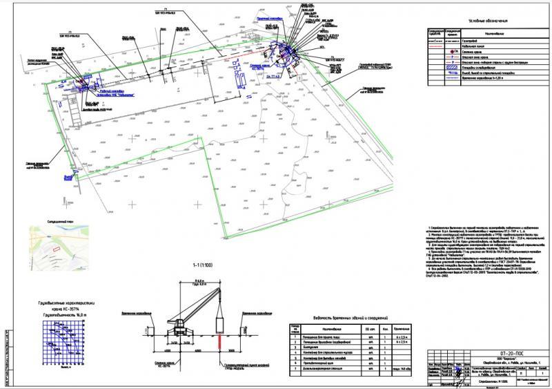 Центр строительных документов Партнерства Евразия выполнил повторную негосударственную экспертизу проекта газоснабжения производственной базы