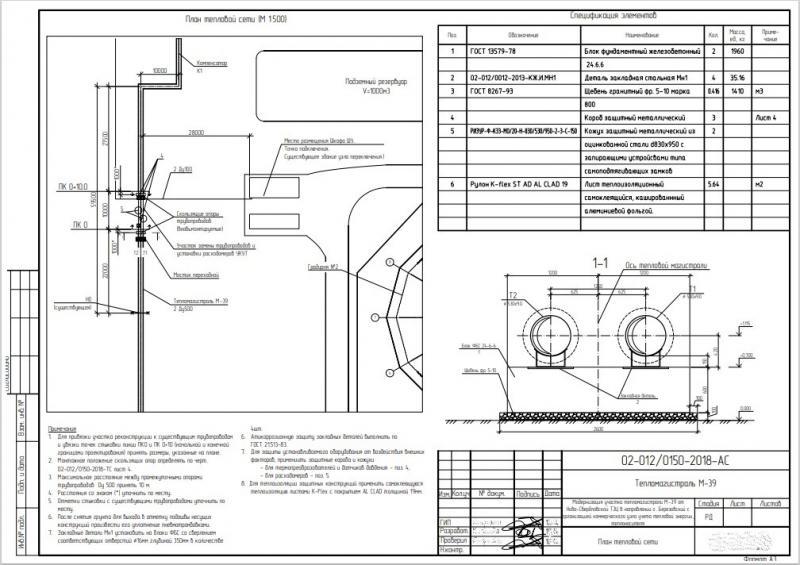 Центр строительных документов Партнерства Евразия провел экспертизу промышленной безопасности для модернизации тепловых сетей в Екатеринбурге
