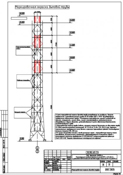 Центр строительных документов Партнерства Евразия выполняет негосударственную экспертизу проектов котельных в Пермском крае