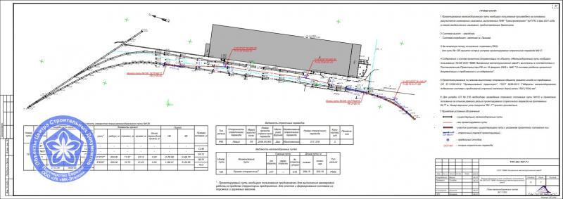 """ООО """"УК """"МК-Эталон"""" провел негосударственную экспертизу проекта железнодорожного пути металлургического предприятия"""