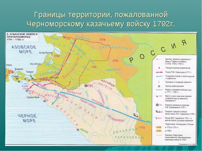 Архив новостей по истории казачества